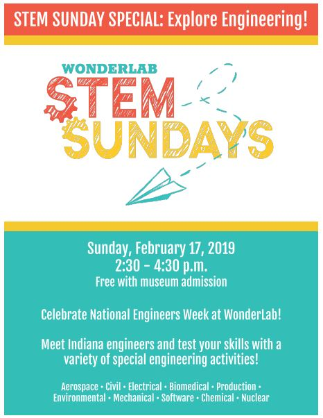 Wonderlab STEM Sunday Flyer
